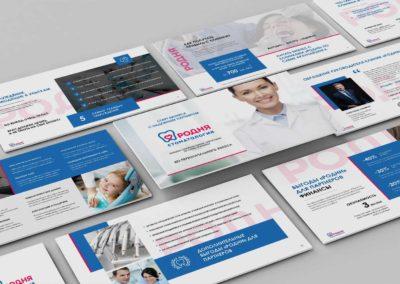 Презентация франшизы сети стоматологических клиник «Родня»