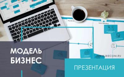Модель бизнес презентации