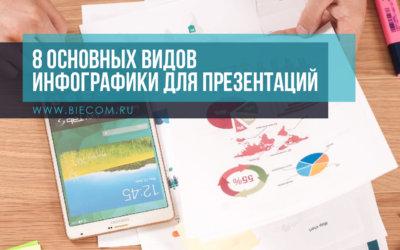 Основные виды инфографики в бизнес-презентациях