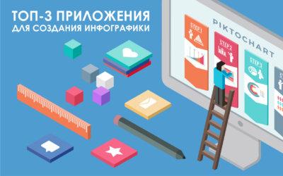 Инфографика для презентации: ключевые особенности и сервисы для разработки