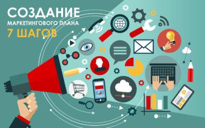 Презентация маркетингового плана для бизнеса