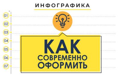 Бесплатные шаблоны инфографики для презентации: как визуализировать данные